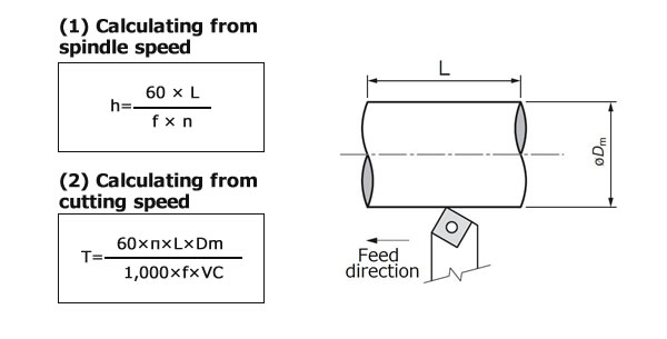 Formula to calculate cutting process|A L M T  Corp