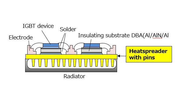 Single-sided heat dissipation system (large-type heatspreader with pins)