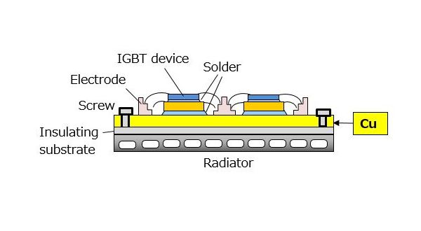 Single-sided heat dissipation system (compact heatspreader)